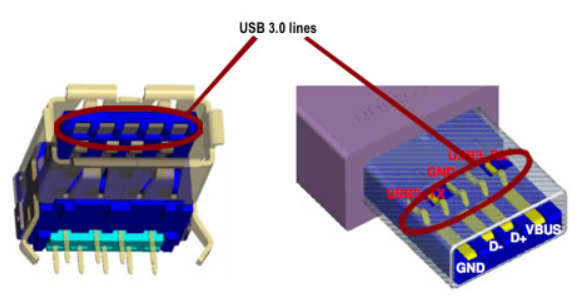 Will USB 3.0 support USB 2.0? - Quora Usb Motherboard Wiring Diagram on usb connections diagram, usb cable diagram, midi to usb wiring-diagram, micro usb wiring-diagram, gps wiring-diagram, e4od wiring-diagram, usb wire diagram, ide to usb wiring-diagram, headphone wiring-diagram, usb headset wiring diagram, mini usb wiring-diagram, usb 2.0 diagram, sata to usb wiring-diagram, usb keyboard wiring-diagram, usb to rj45 wiring-diagram, usb to rs232 wiring-diagram, sub wiring-diagram, usb to ps2 wiring-diagram, usb 3.1 type-c connector, powerflex 753 wiring-diagram,