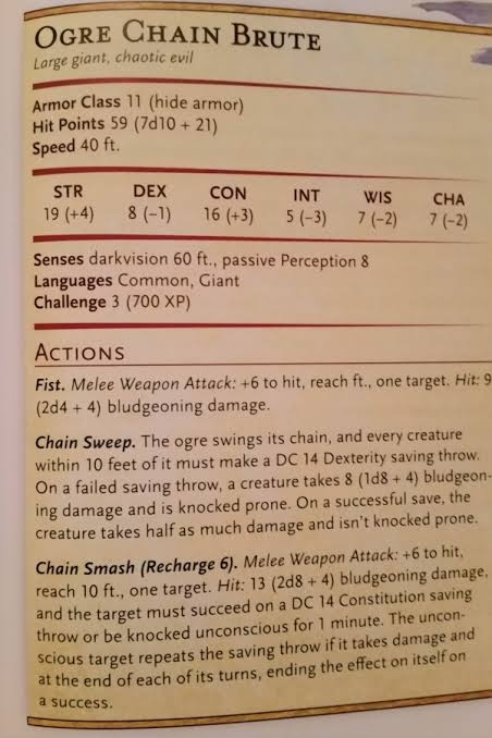 What Was Your Biggest Disappointment With D D 5e Or Any Supplement Using The 5e System Quora Character progression for 5th edition d&d. d d 5e