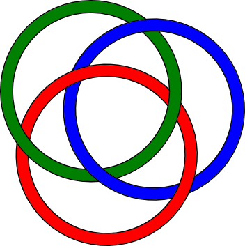 What Does The Symbol Of 3 Overlapping Circles Signify Quora