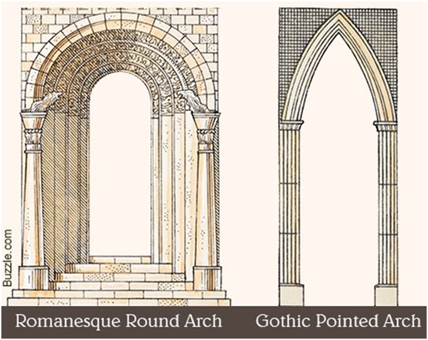 Gothic Architecture Had Pointed Arches In Roof While Romanesque Round