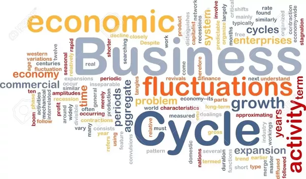 definition of business economics commerce essay A definition of a business model is required to highlight the context to which cipla's (a generic pharmaceutical company) business model can be identified during my research i encountered various concepts of a business model such as the definition given by chesbrough and rosenbloom (2002.