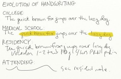 Why are doctors handwriting so bad quora how doctors handwriting evolves courtesy doccartoon evolution of doctor handwriting spiritdancerdesigns Image collections