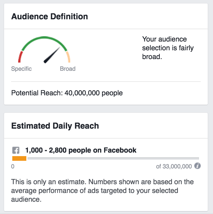 How to increase the impressions of my Facebook ad - Quora