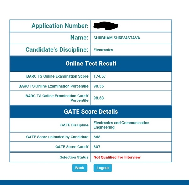 What's your GATE 2018 result and are you satisfied with it? - Quora