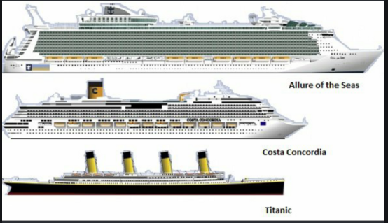 Is Titanic The Biggest Ship Ever Quora,Cheap King Size Bedroom Sets
