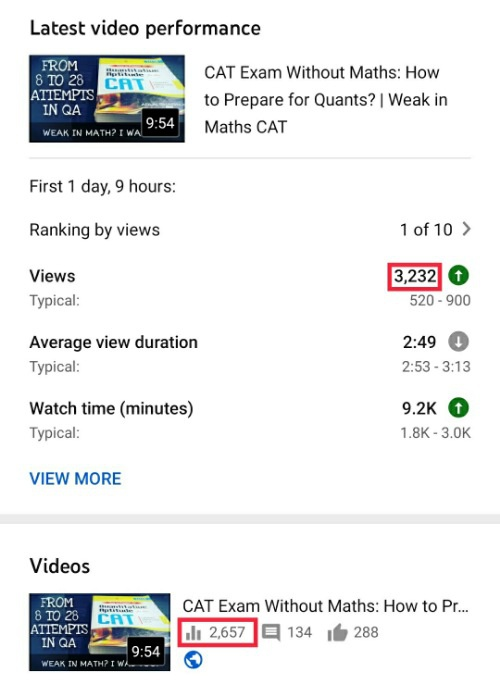 Youtube number of views not updating free free dating