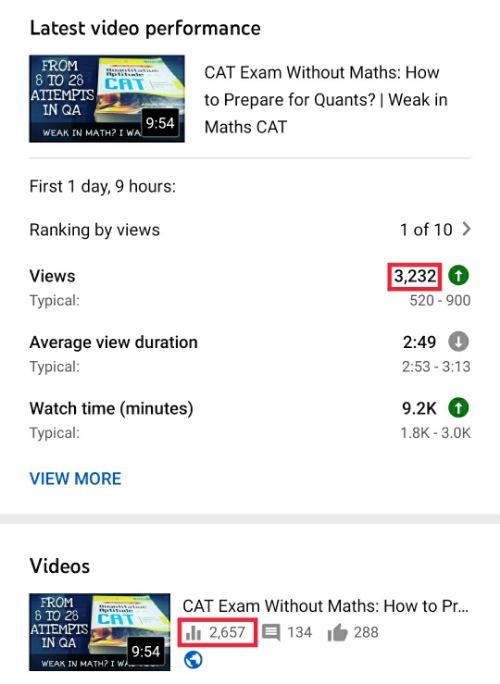 Youtube views not updating 2012 teen dating older men