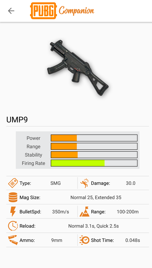 Which One Is Better In Pubg Mobile The Ump9 Or The Vector Quora - note that usually vector feels quite frequent with fires but trust me it s firing rate is same as ump with that being said look at the pictures below and
