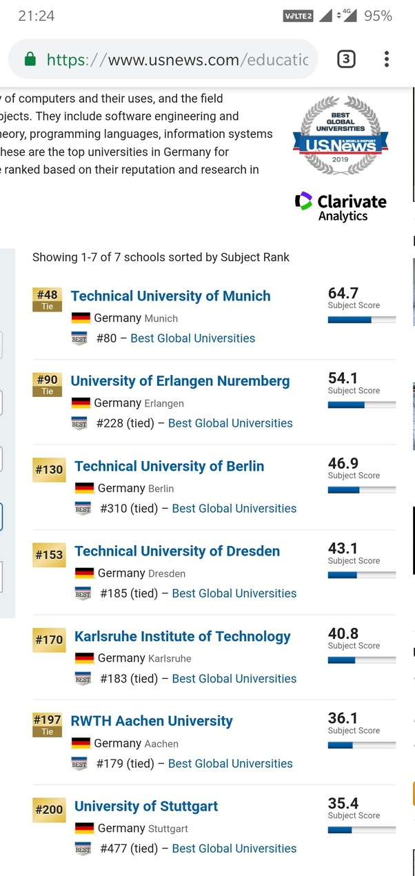 Is Germany a good option for a computer science graduate