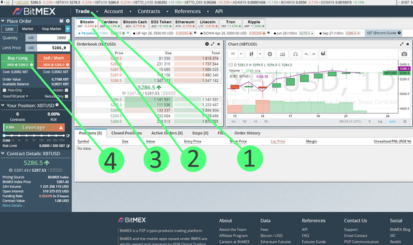 How to make a long trade on Bitmex - Quora