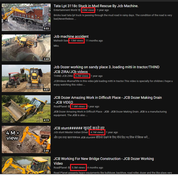 Why is the JCB meme trending so much today? - Quora