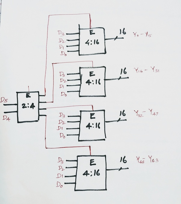 How to implement 6*64 decoder using 4*16 decoder - Quora  To Decoder Logic Diagram on alu logic diagram, power supply logic diagram, network logic diagram, data logic diagram, full adder logic diagram, counter logic diagram, binary multiplier logic diagram, default logic diagram, gate logic diagram, printer logic diagram, multiplexer logic diagram, freezer logic diagram, code logic diagram, comparator logic diagram, ram logic diagram, computer logic diagram, latch logic diagram, mux logic diagram, 74181 logic diagram,