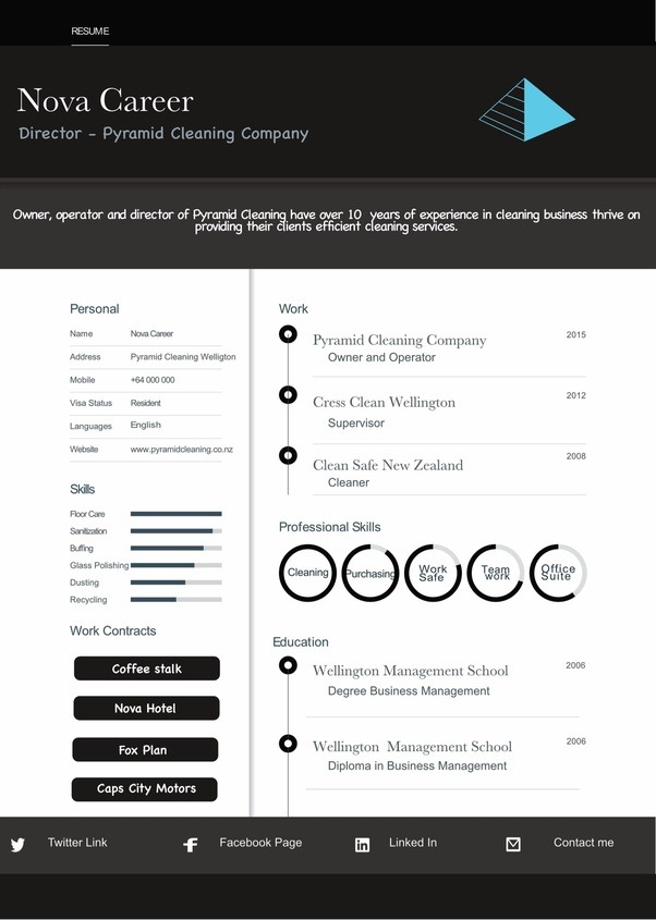 where can i find an online resume builder