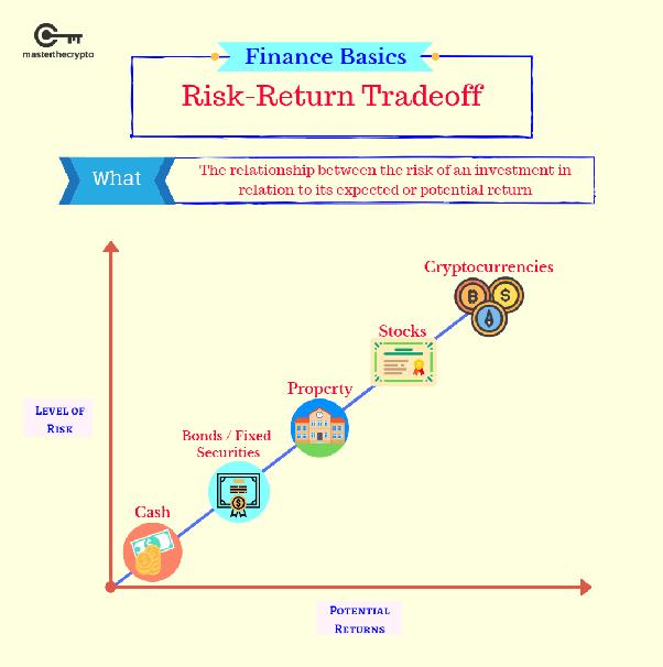 ankita crypto investment group wie krypto-kätzchen geld verdienen