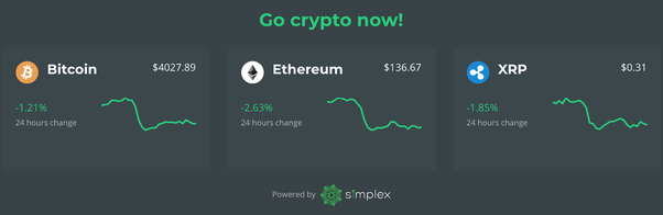 cryptocurrency exchange without limits