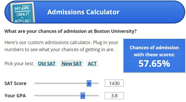 Do I Have A Chance At Boston University With 3 8 4 0 Gpa And 1430 On