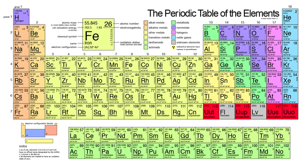Which group does astatine belong to nonmetal halogen or noble gas astatine is the element with atomic number 85 which puts it in groupfamily 17 it is both a non metal and a halogen its a nonmetal because of its urtaz Gallery