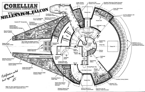 Does the Millennium Falcon have a toilet? - Quora Toilet Schematic on toilet system, toilet tool, toilet diagram exploded-view, toilet vent plumbing diagram, toilet inside workings, toilet floorplan, toilet piping, toilet tank diagram, toilet blueprint, toilet assembly, toilet plan, toilet drain diagram, toilet installation, toilet design, toilet connection, toilet fill valve problems, toilet sewer diagram, toilet fill valve diagram, toilet set, toilet cad,