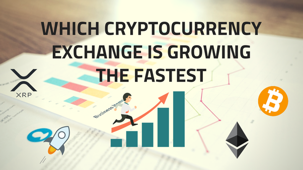 what is the fastest growing cryptocurrency