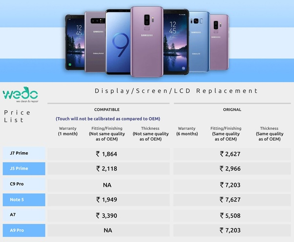 How much does S8 screen repair cost? - Quora
