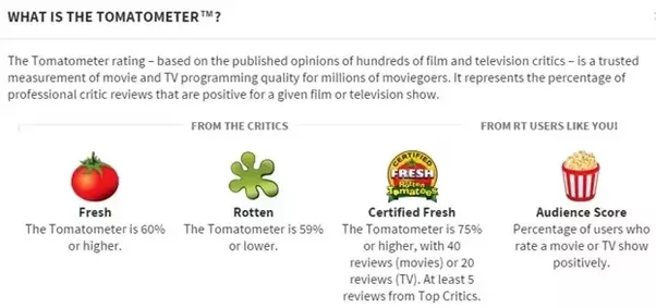 How does rotten tomatoes work and how can one become a top critic or rotten for the film and they can but arent required to include a grade or star rating to add extra explanation for their rating and review stopboris Choice Image