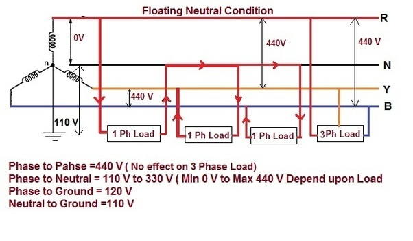 What Is The Voltage Between Neutral And Earth Connection