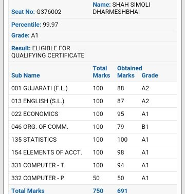What was your percentage in class 12? - Quora