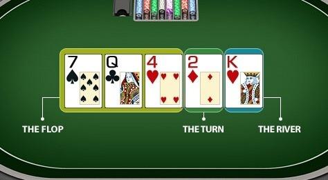 Facebook texas holdem poker para uretme hilesi indir