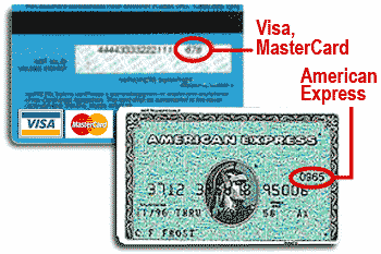 how to know my cavv number on visa card