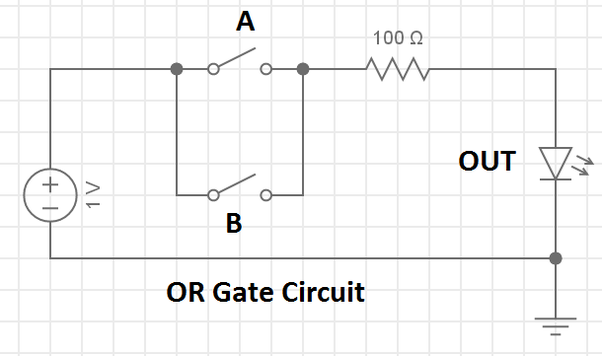 how are nand gate and nor gate represented with switches
