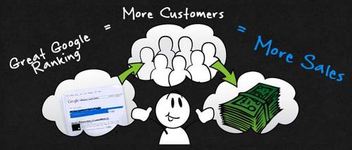 NetSuite SuiteCommerce(电子商务)用户如何在没有任何数字营销专家的情况下提高您的网站排名?
