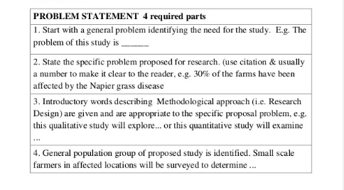Research problem statement examples