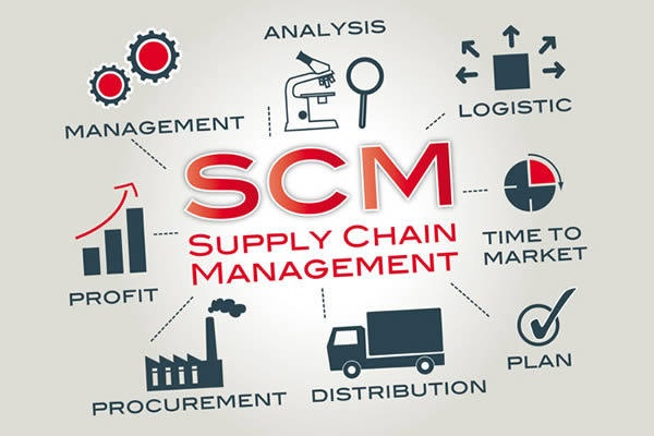 What is the scope of supply chain management in Canada? - Quora