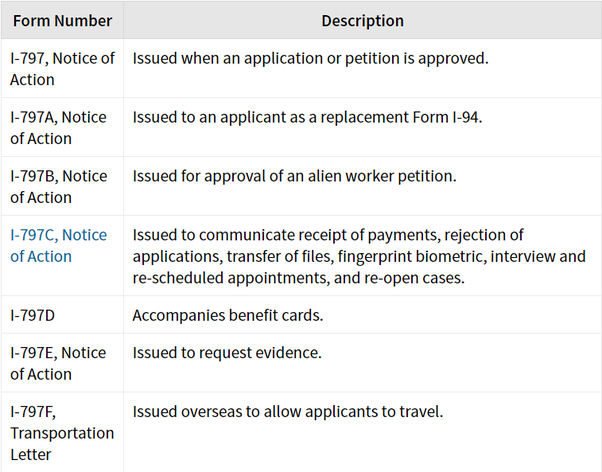 What is meant by 'USCIS I-797' in a receipt? - Quora