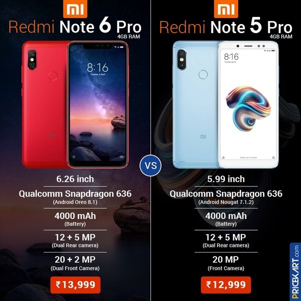 Which is better, the Redmi 6 Pro or the Redmi Note 5 Pro