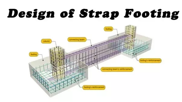 What Is Strap Footing Quora