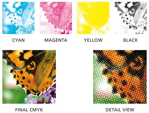 the first system ryb works best for artists when color is mixed by eye and applied by hand the other two work better when colors are separated by machine - Primary Color Pictures