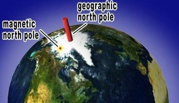 Are there really holes at the geographic north and south poles the north pole the magnetic north pole moves around but the geographic north pole stays in one place pretty much the north star stays in one place and sciox Image collections
