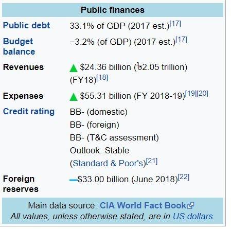 How did the Bangladesh economy grow more than Pakistan