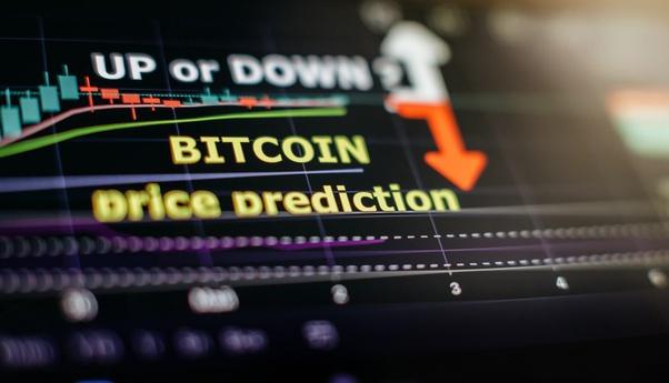 bitcoin aur investește sau nu