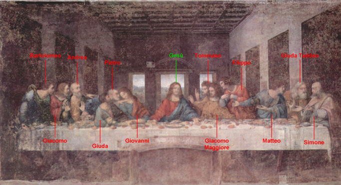 """In da Vinci's """"Last Supper,"""" which disciple is depicted holding a weapon? -  Quora"""