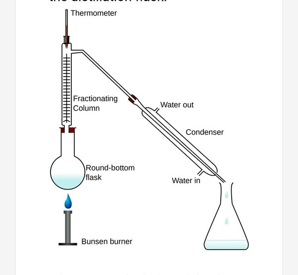 What Is The Separation Of Two Miscible Liquids By Distillation And