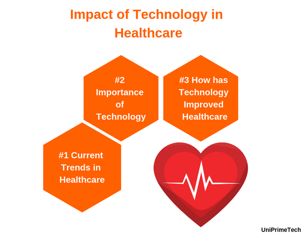 Information Technology In Healthcare Industry