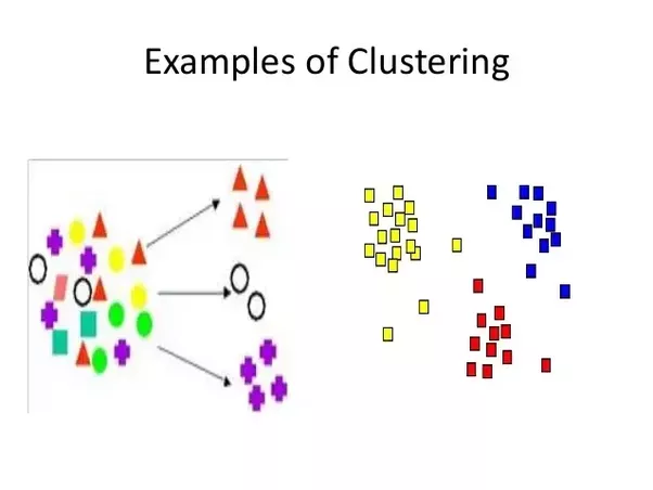what is clustering  quora Red Star Cluster