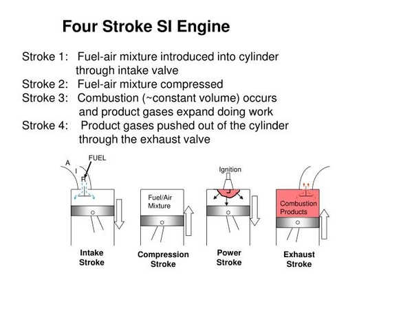 2 stroke engine working pdf