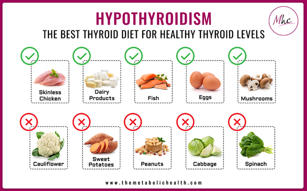 hypothyroidism and diet plan