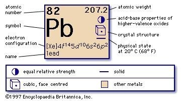 What are all the elements named after in the periodic table quora thallium tl 81 name after the greek word thallos which means a green shoot or twig urtaz Gallery