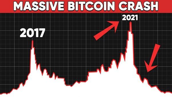 wie man online ohne website geld verdient der beste weg, um bitcoins zu handeln