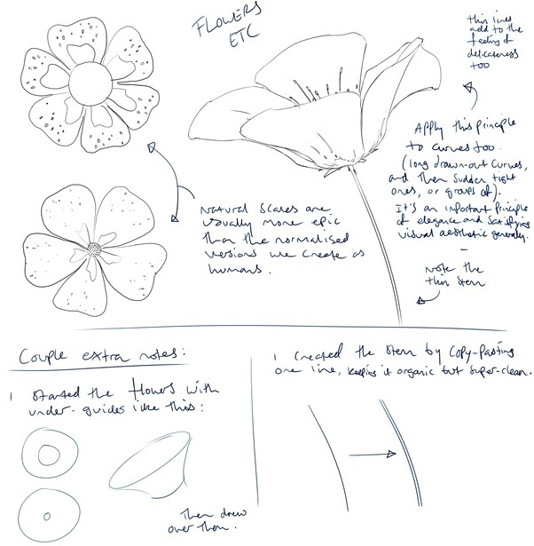 Look for those epic scales in flowers and even exaggerate them itll do no harm hope this is legible