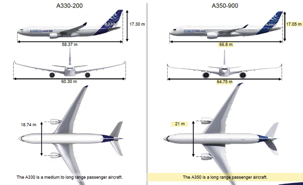 How are the Airbus A350 and A330 different? - Quora